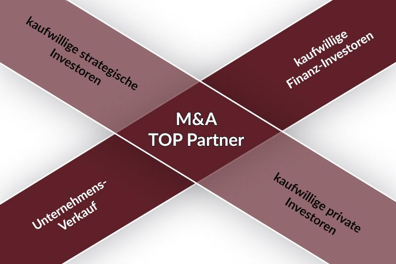 Verkaufsauftrag - M&A TOP Partner